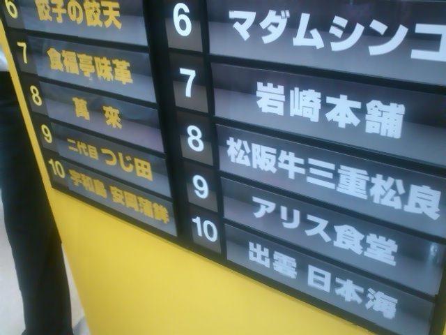 阪神百貨店に掲載されていた売上ベスト10
